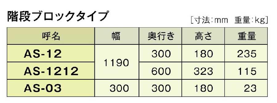 重量階段タイプ寸法表