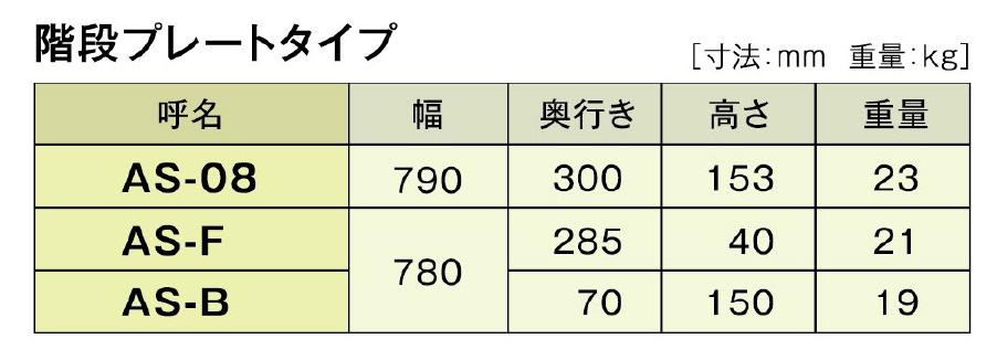 階段プレートタイプ寸法表